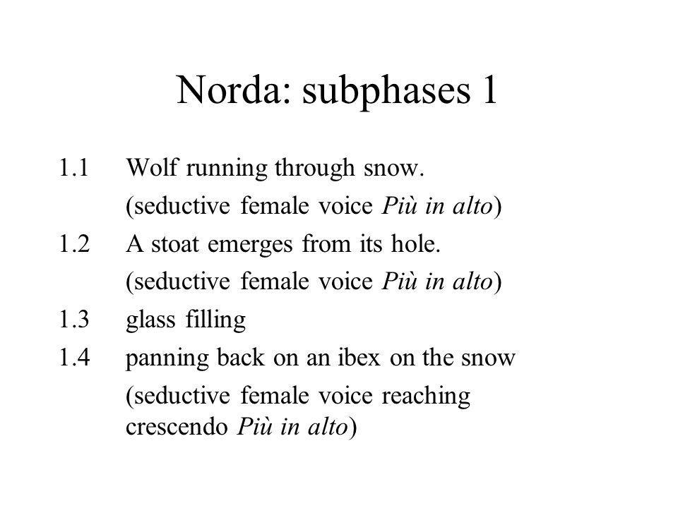 Norda: subphases 1 1.1 Wolf running through snow.