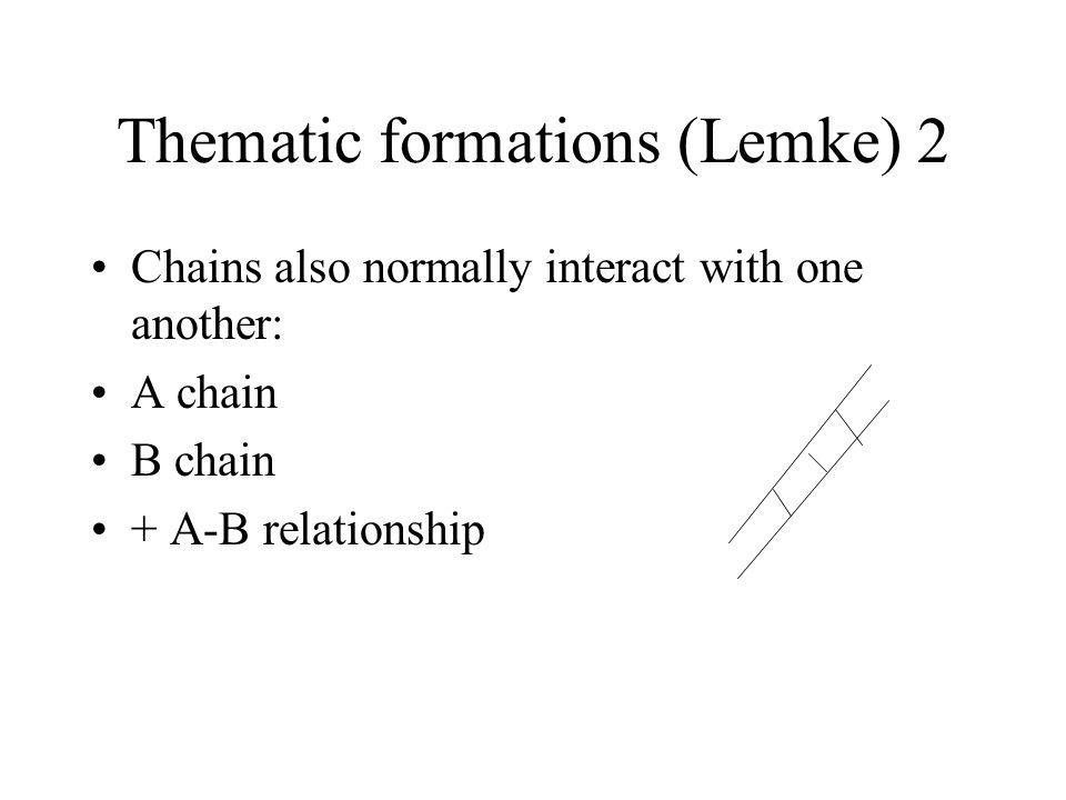 Thematic formations (Lemke) 2 Chains also normally interact with one another: A chain B chain + A-B relationship