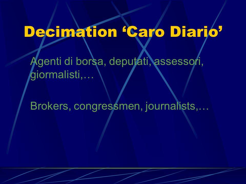 Condensation Caro Diario Ora è tutto cambiato, ora è tutto veramente cambiato. Everything has really changed.