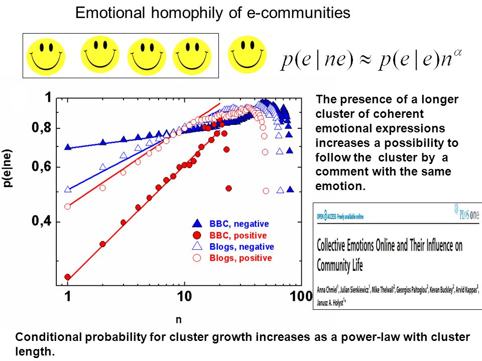 Emotional homophily of e-communities The presence of a longer cluster of coherent emotional expressions increases a possibility to follow the cluster