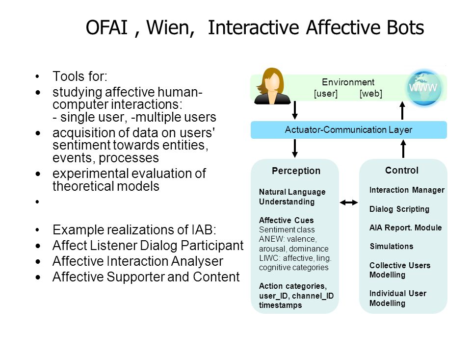 Austrian Research Institute for Artificial Intelligence – OFAI OFAI, Wien, Interactive Affective Bots Environment [user] [web] Perception Natural Lang