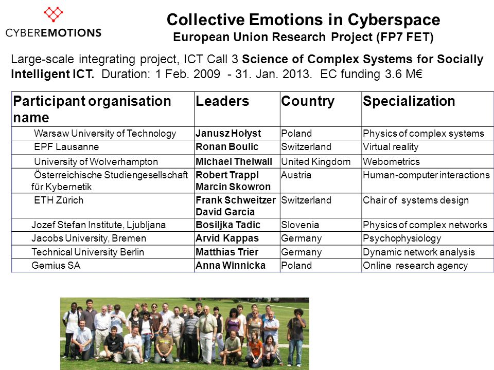 Collective Emotions in Cyberspace European Union Research Project (FP7 FET) Participant organisation name LeadersCountrySpecialization Warsaw Universi