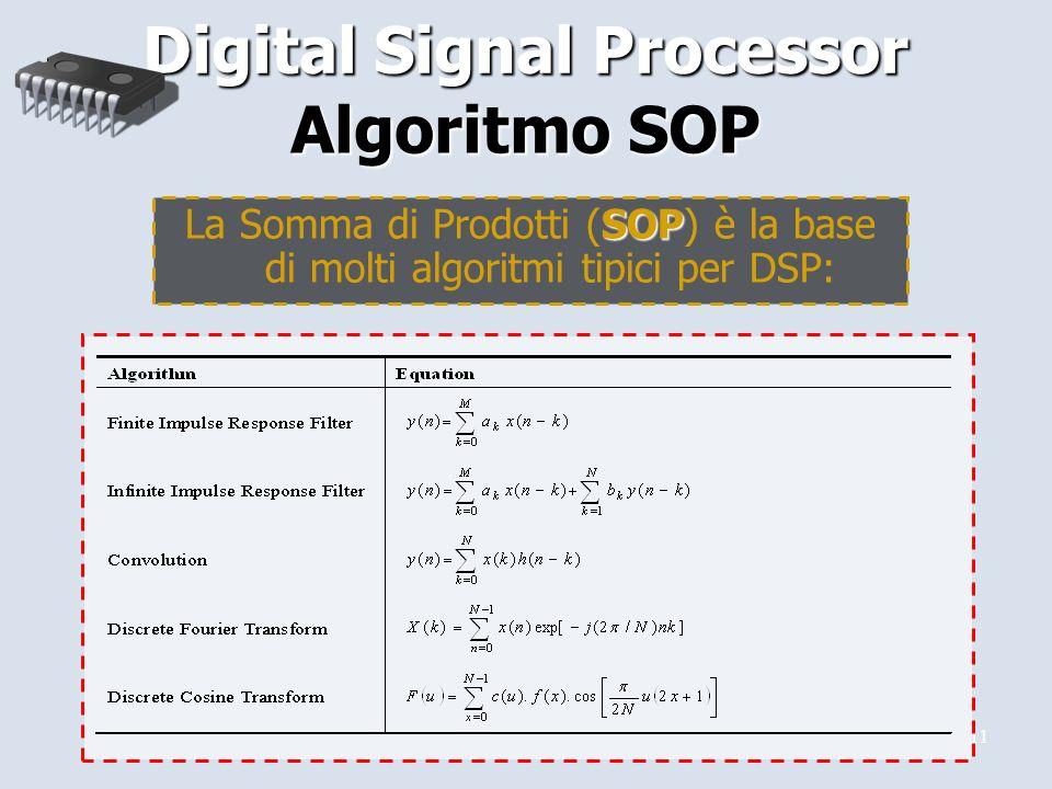 11 SOP La Somma di Prodotti (SOP) è la base di molti algoritmi tipici per DSP: Digital Signal Processor Algoritmo SOP