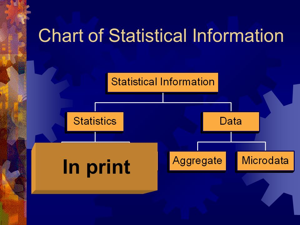 Chart of Statistical Information In print