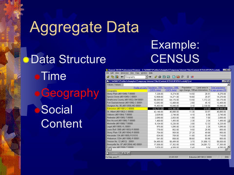 Aggregate Data Data Structure Time Geography Social Content Example: CENSUS