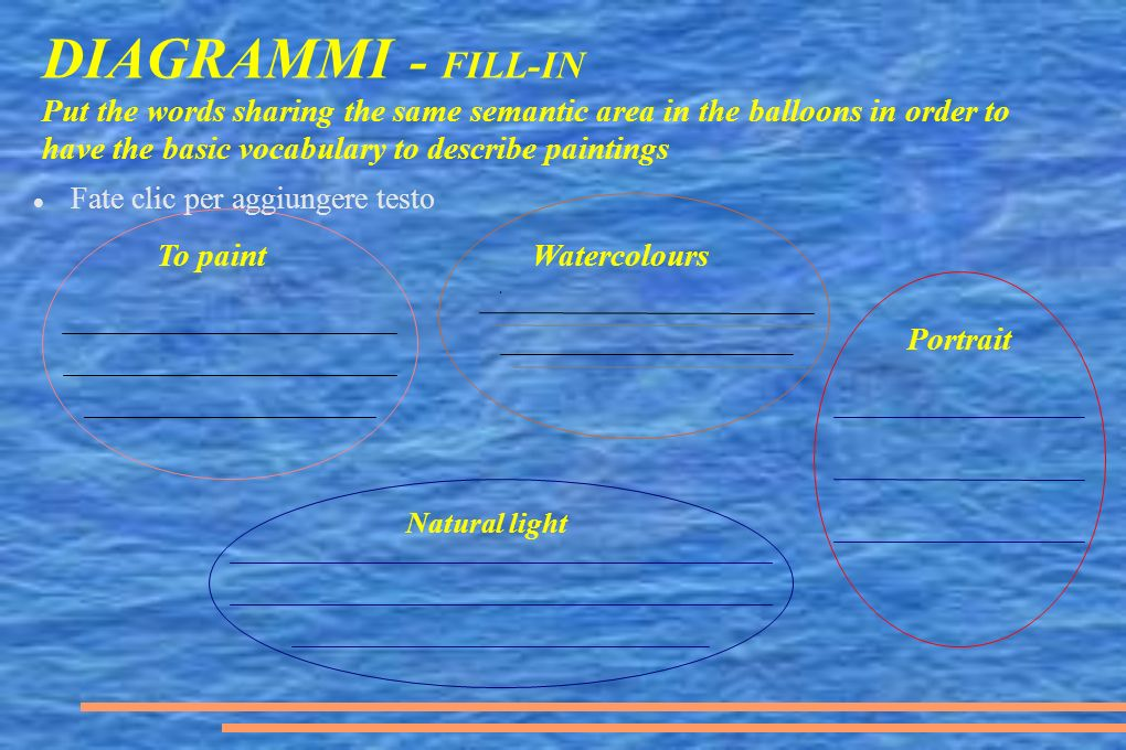 DIAGRAMMI - FILL-IN Put the words sharing the same semantic area in the balloons in order to have the basic vocabulary to describe paintings To paintW