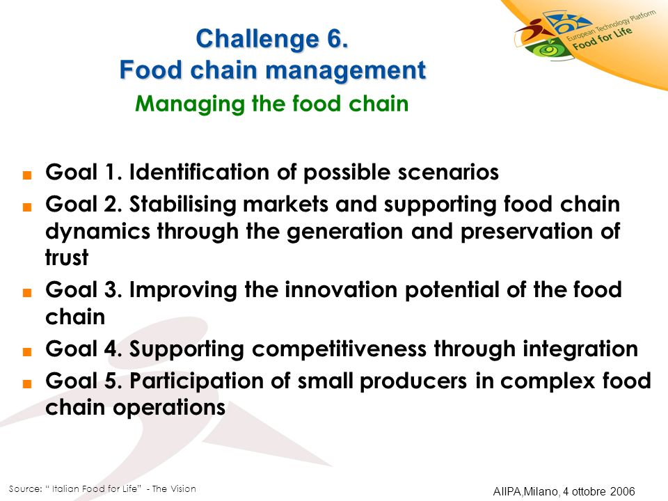 Challenge 6.Food chain management Challenge 6.