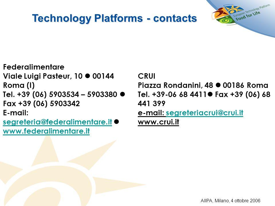 Technology Platforms - contacts Federalimentare Viale Luigi Pasteur, 10 00144 Roma (I) Tel. +39 (06) 5903534 – 5903380 Fax +39 (06) 5903342 E-mail: se