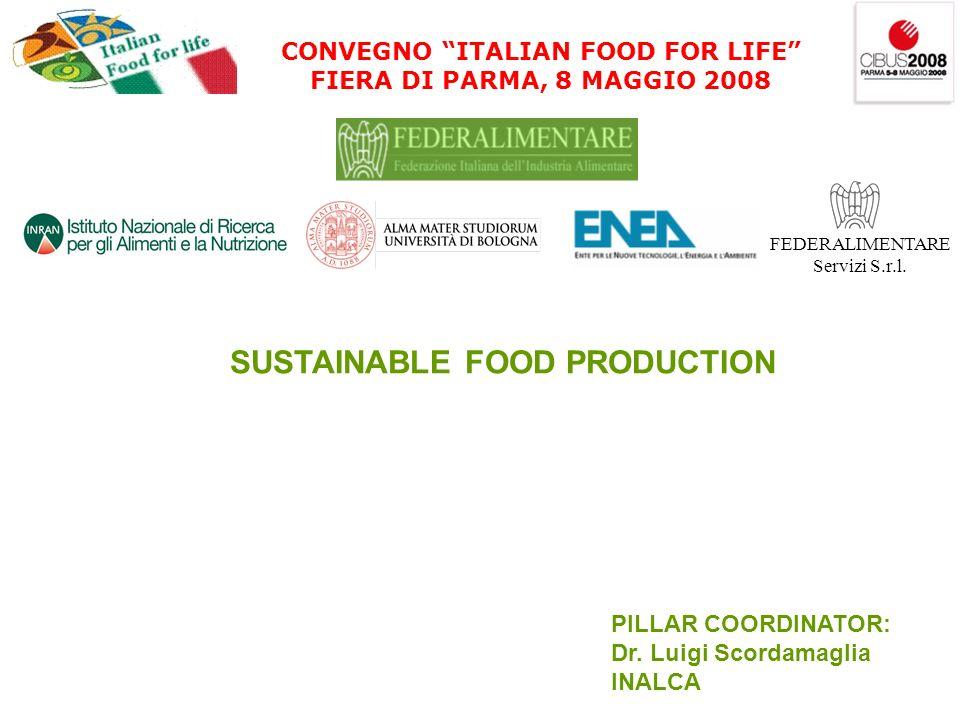 CONVEGNO ITALIAN FOOD FOR LIFE FIERA DI PARMA, 8 MAGGIO 2008 FEDERALIMENTARE Servizi S.r.l. SUSTAINABLE FOOD PRODUCTION PILLAR COORDINATOR: Dr. Luigi