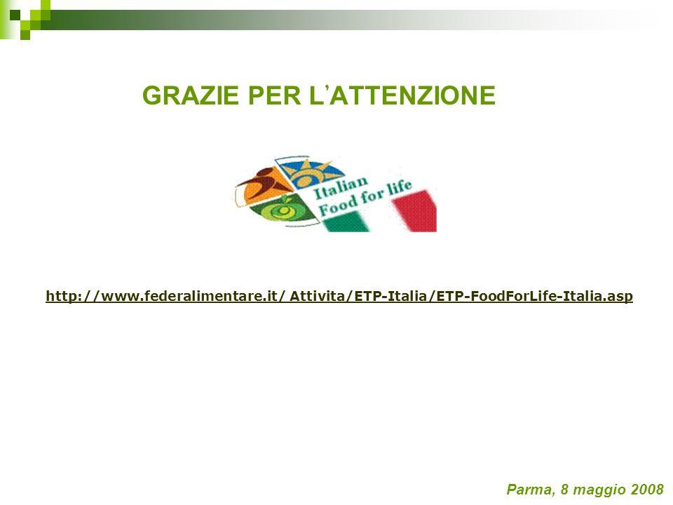 GRAZIE PER L ATTENZIONE http://www.federalimentare.it/ Attivita/ETP-Italia/ETP-FoodForLife-Italia.asp Parma, 8 maggio 2008