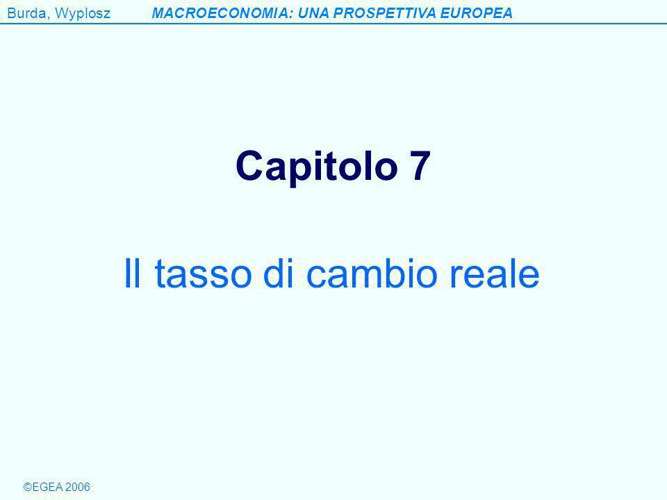 Burda, WyploszMACROECONOMIA: UNA PROSPETTIVA EUROPEA ©EGEA 2006 Capitolo 7 Il tasso di cambio reale