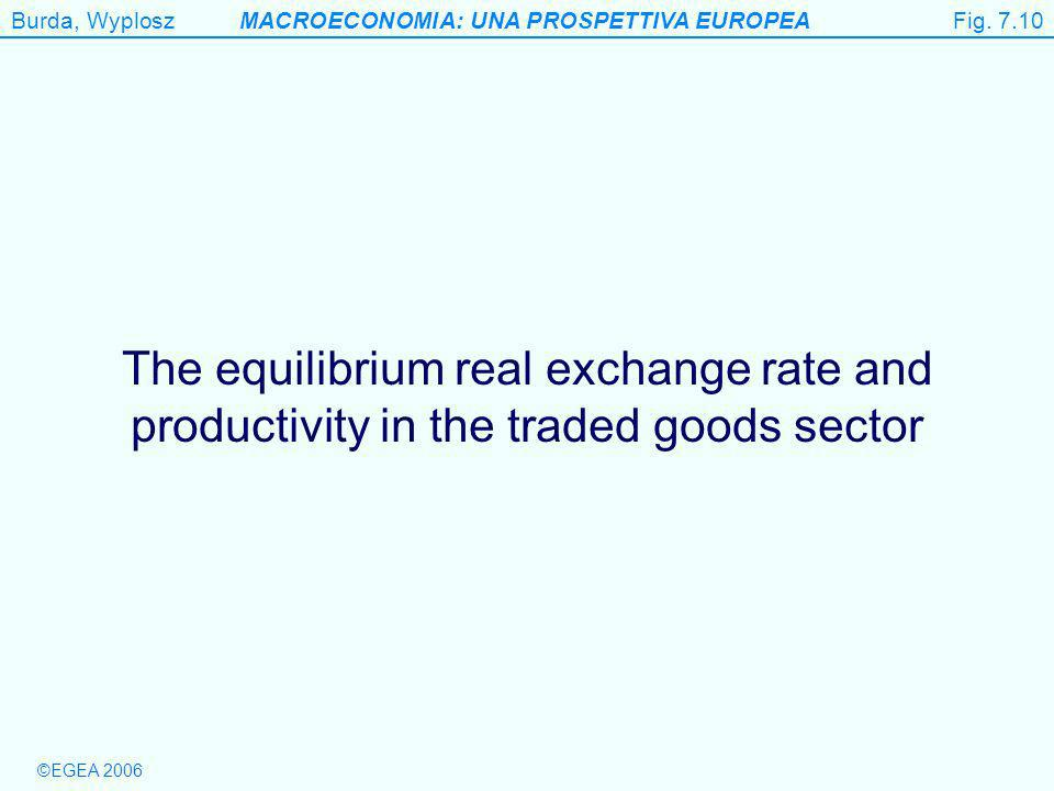 Burda, WyploszMACROECONOMIA: UNA PROSPETTIVA EUROPEA ©EGEA 2006 Figure 7.10 The equilibrium real exchange rate and productivity in the traded goods sector Fig.