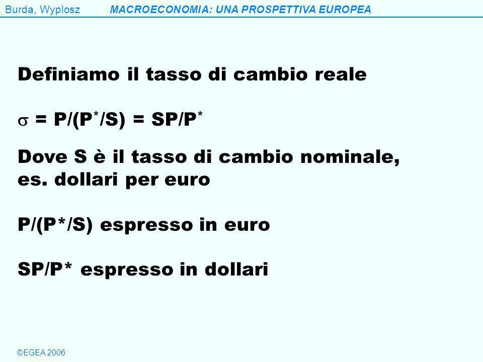Burda, WyploszMACROECONOMIA: UNA PROSPETTIVA EUROPEA ©EGEA 2006 Definiamo il tasso di cambio reale = P/(P * /S) = SP/P * Dove S è il tasso di cambio nominale, es.