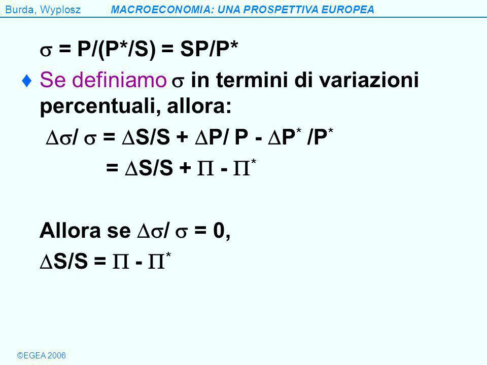 Burda, WyploszMACROECONOMIA: UNA PROSPETTIVA EUROPEA ©EGEA 2006 = P/(P*/S) = SP/P* Se definiamo in termini di variazioni percentuali, allora: / = S/S + P/ P - P * /P * = S/S + - * Allora se / = 0, S/S = - *