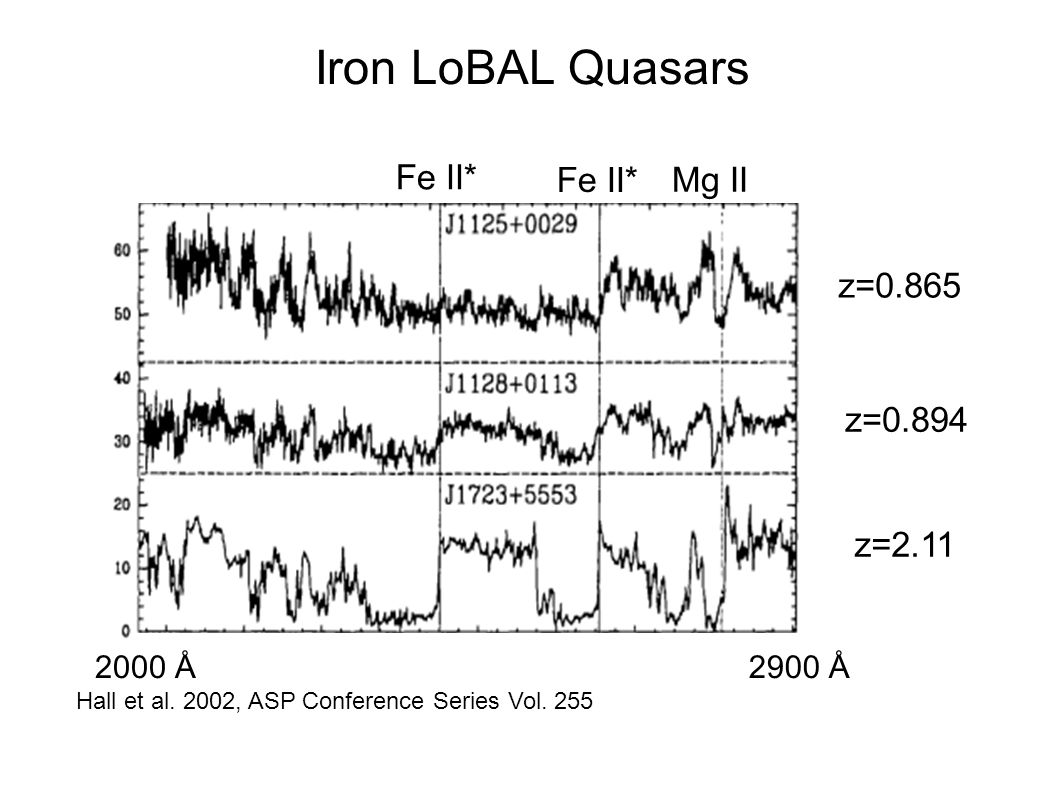 Hall et al. 2002, ASP Conference Series Vol. 255 Iron LoBAL Quasars z=0.865 z=0.894 z=2.11 Mg II Fe II* 2000 Å2900 Å