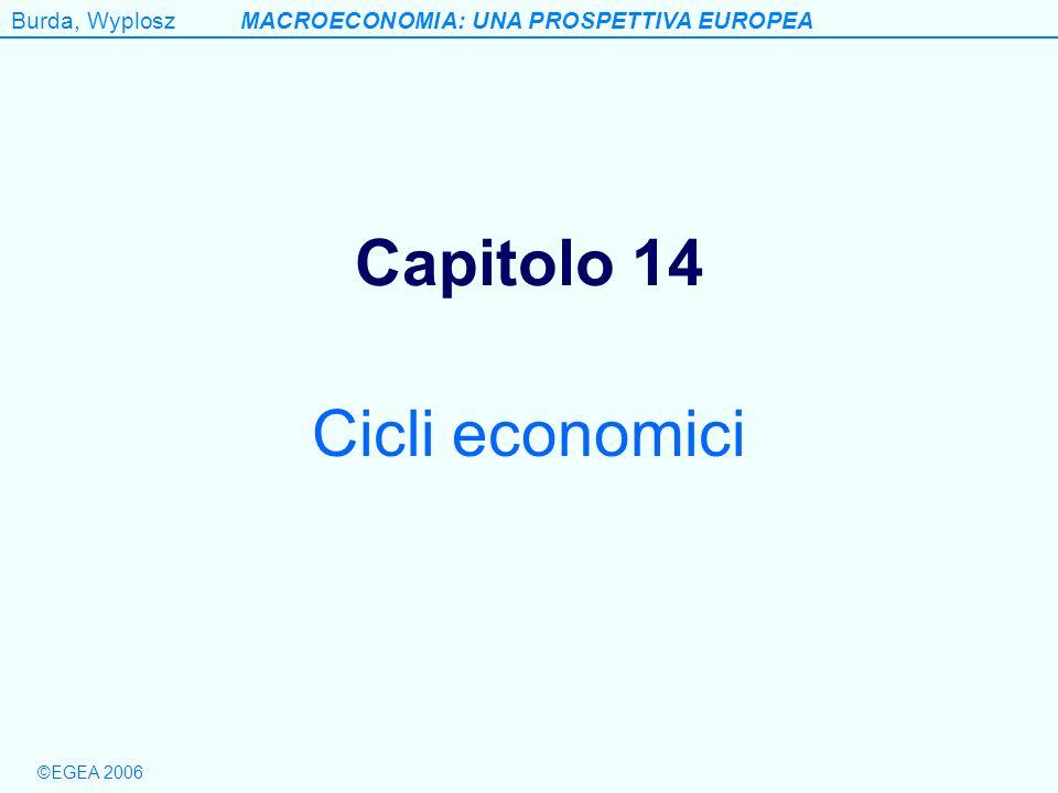 Burda, WyploszMACROECONOMIA: UNA PROSPETTIVA EUROPEA ©EGEA 2006 Capitolo 14 Cicli economici