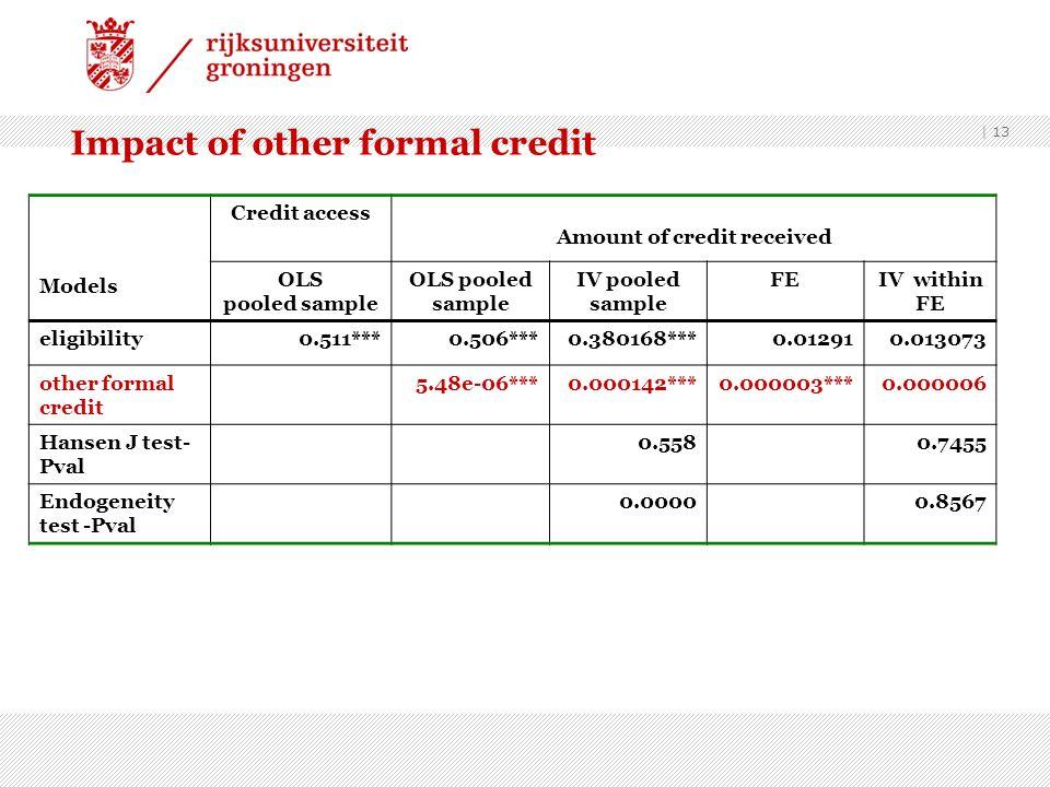 Impact of other formal credit Models Credit access Amount of credit received OLS pooled sample OLS pooled sample IV pooled sample FEIV within FE eligi