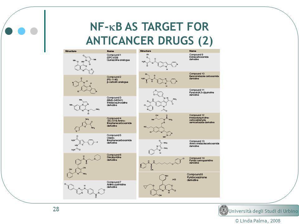 28 © Linda Palma, 2008 Università degli Studi di Urbino NF- B AS TARGET FOR ANTICANCER DRUGS (2)