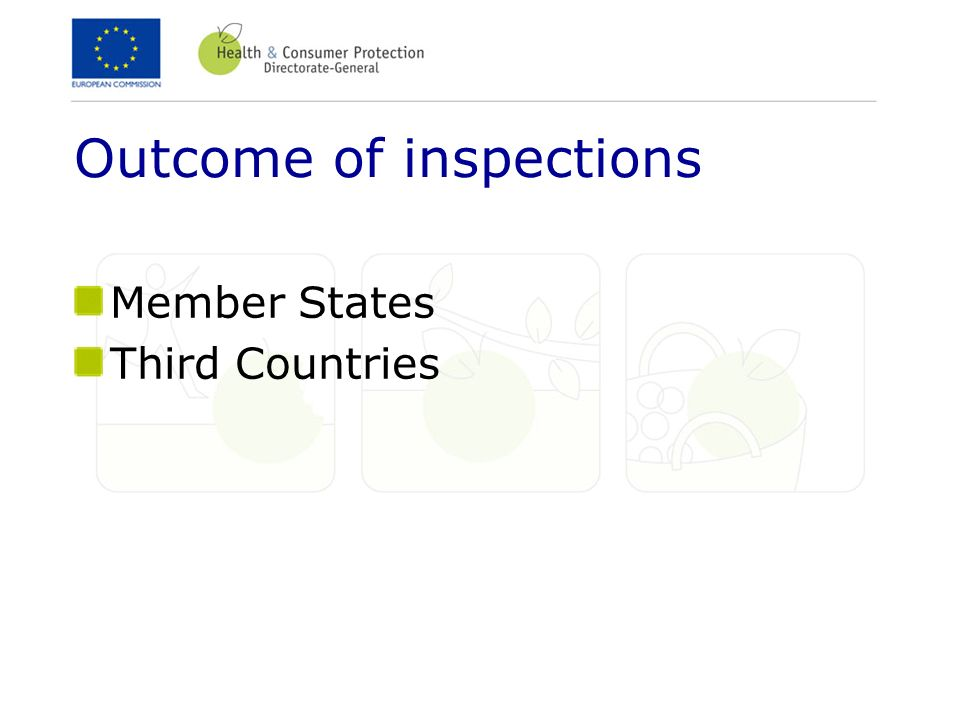 Outcome of inspections Member States Third Countries