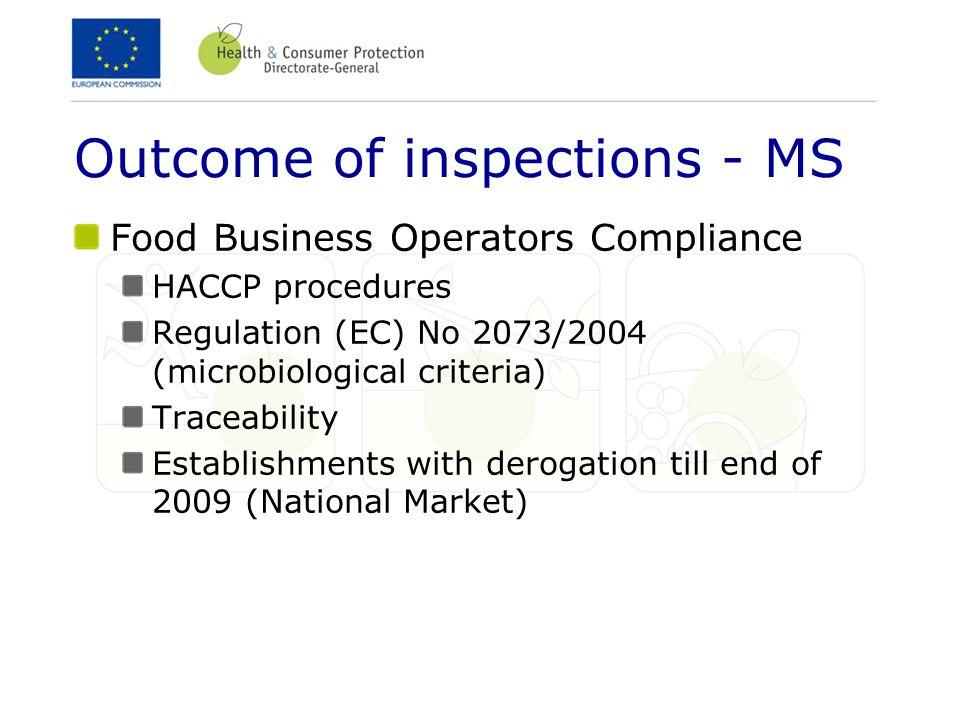 Outcome of inspections - MS Food Business Operators Compliance HACCP procedures Regulation (EC) No 2073/2004 (microbiological criteria) Traceability E