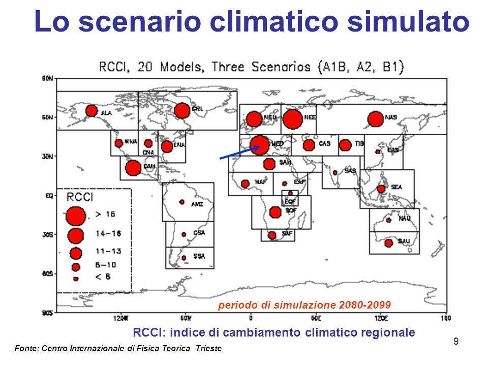 Lo scenario climatico simulato Fonte: Centro Internazionale di Fisica Teorica Trieste RCCI: indice di cambiamento climatico regionale periodo di simulazione 2080-2099 9