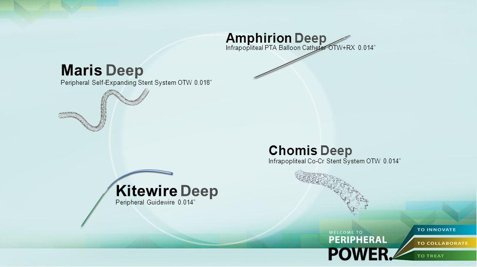 Kitewire Deep Peripheral Guidewire 0.014 Maris Deep Peripheral Self-Expanding Stent System OTW 0.018 Amphirion Deep Infrapopliteal PTA Balloon Cathete
