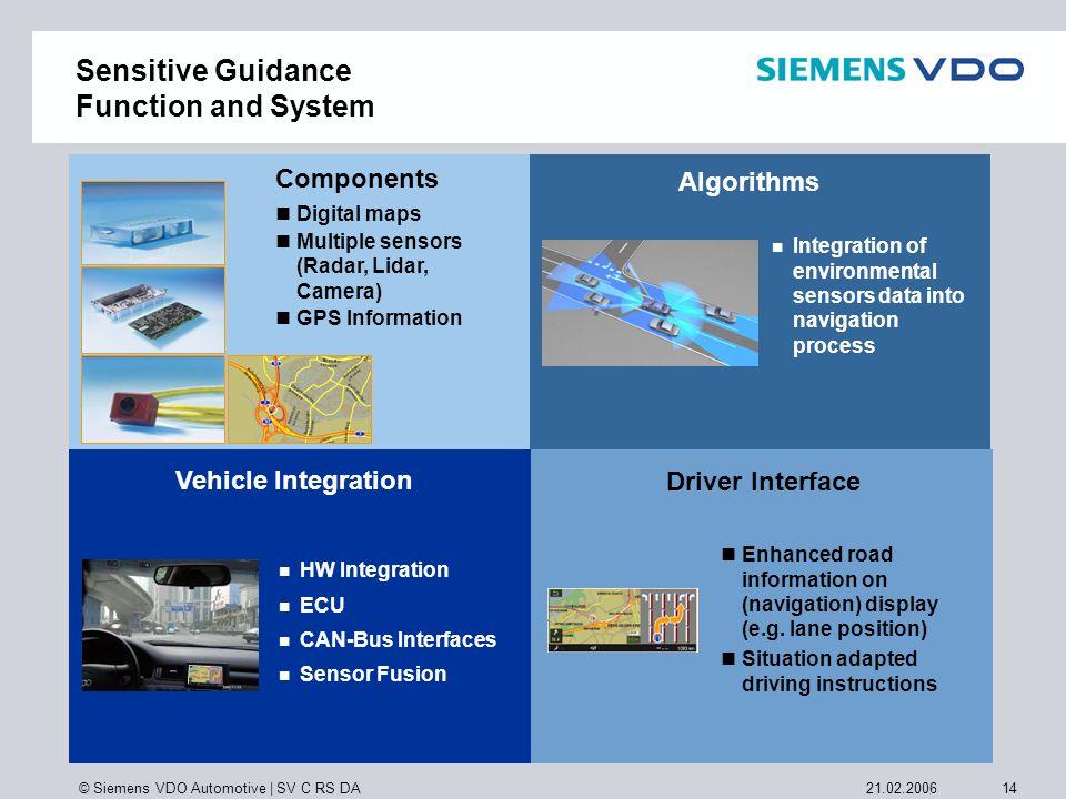 © Siemens VDO Automotive   SV C RS DA 1421.02.2006 Driver Interface Enhanced road information on (navigation) display (e.g. lane position) Situation a