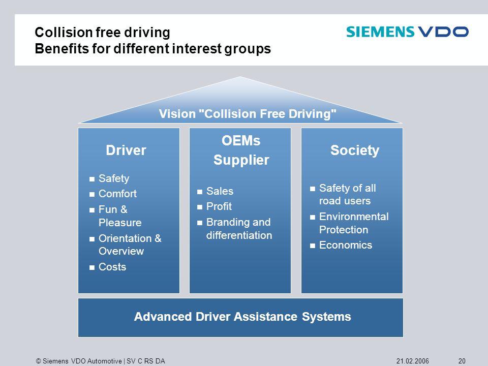 © Siemens VDO Automotive   SV C RS DA 2021.02.2006 Safety Comfort Fun & Pleasure Orientation & Overview Costs Driver Sales Profit Branding and differe