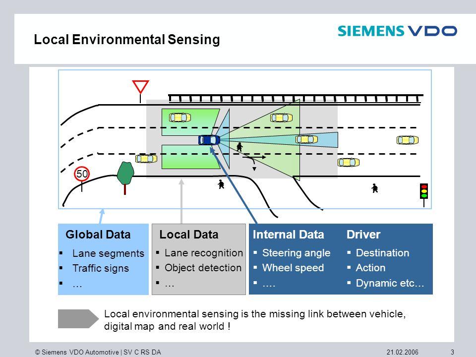 © Siemens VDO Automotive   SV C RS DA 321.02.2006 Local Data Lane recognition Object detection … 50 Global Data Lane segments Traffic signs … Internal