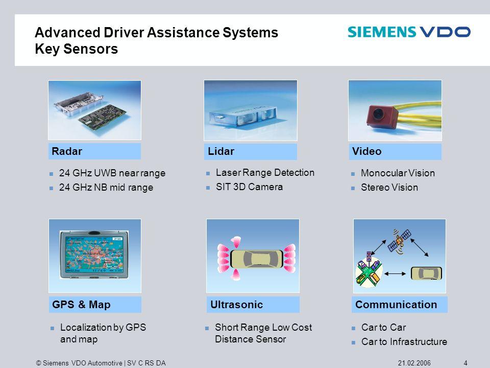 © Siemens VDO Automotive | SV C RS DA 421.02.2006 Advanced Driver Assistance Systems Key Sensors Laser Range Detection SIT 3D Camera Monocular Vision