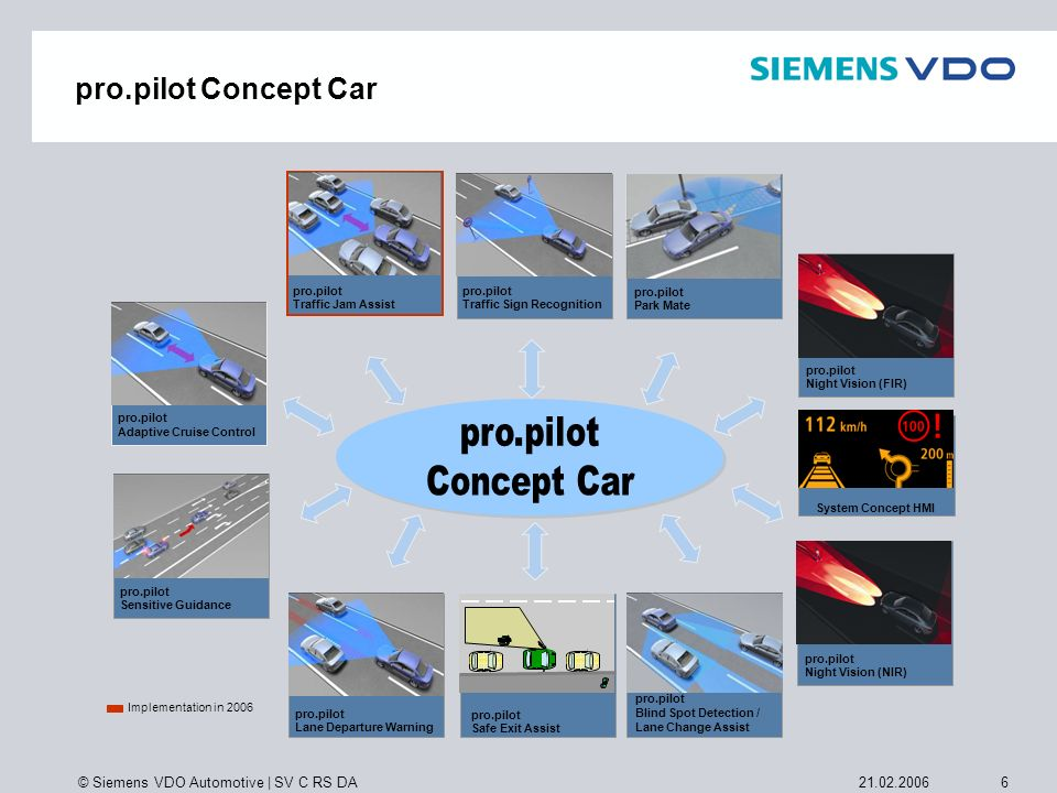 © Siemens VDO Automotive   SV C RS DA 621.02.2006 pro.pilot Sensitive Guidance pro.pilot Night Vision (NIR) pro.pilot Concept Car pro.pilot Adaptive C