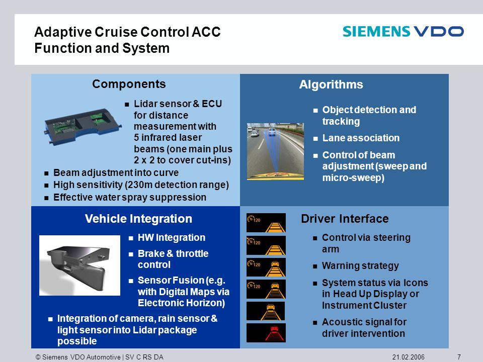 © Siemens VDO Automotive   SV C RS DA 721.02.2006 Lidar sensor & ECU for distance measurement with 5 infrared laser beams (one main plus 2 x 2 to cove