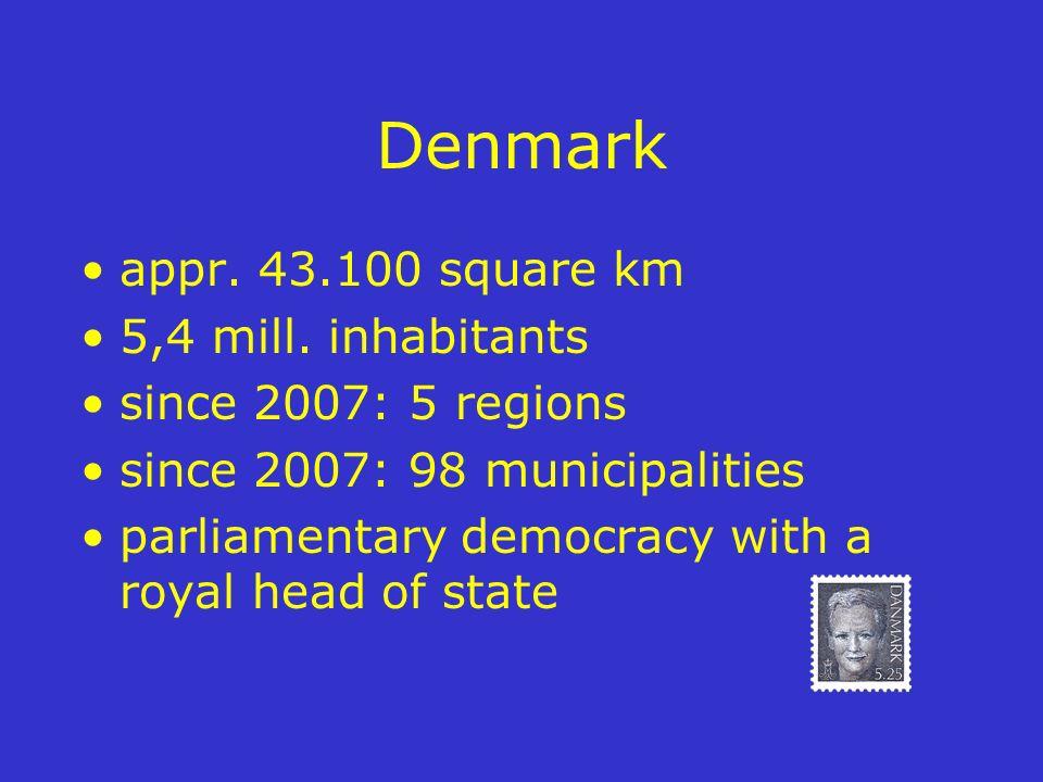 Denmark appr. 43.100 square km 5,4 mill.