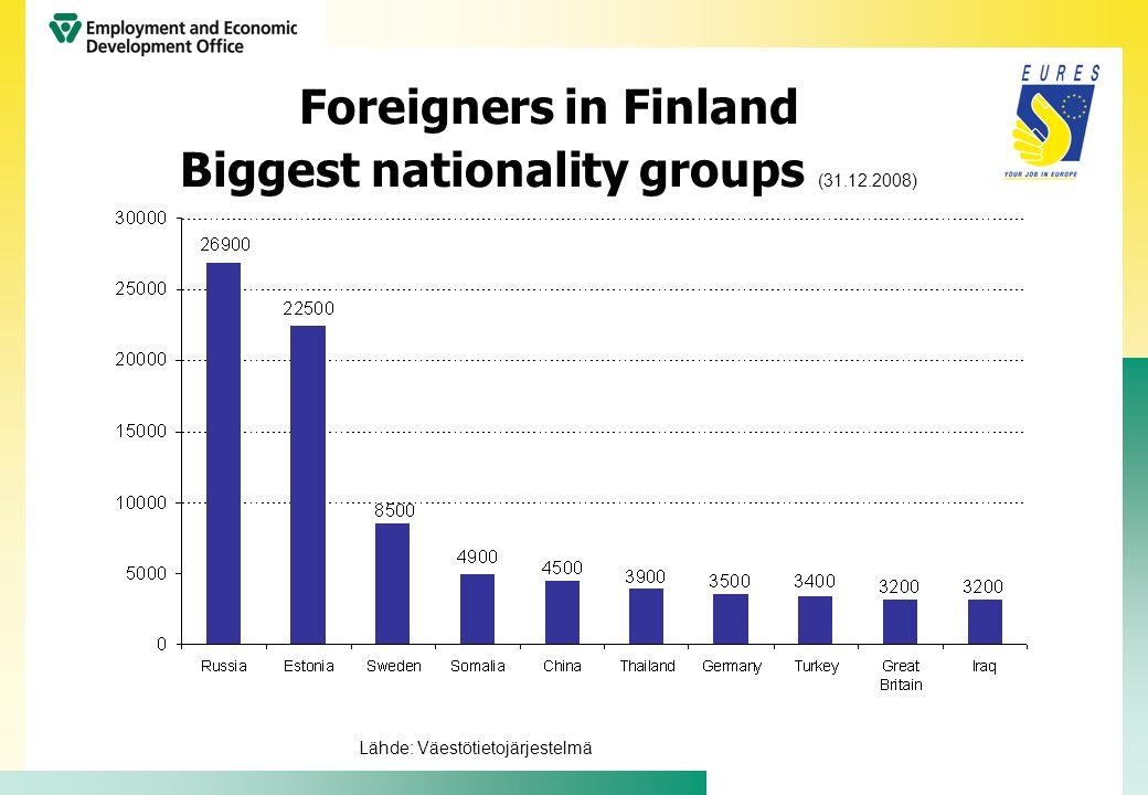 Lähde: Väestötietojärjestelmä Foreigners in Finland Biggest nationality groups (31.12.2008)