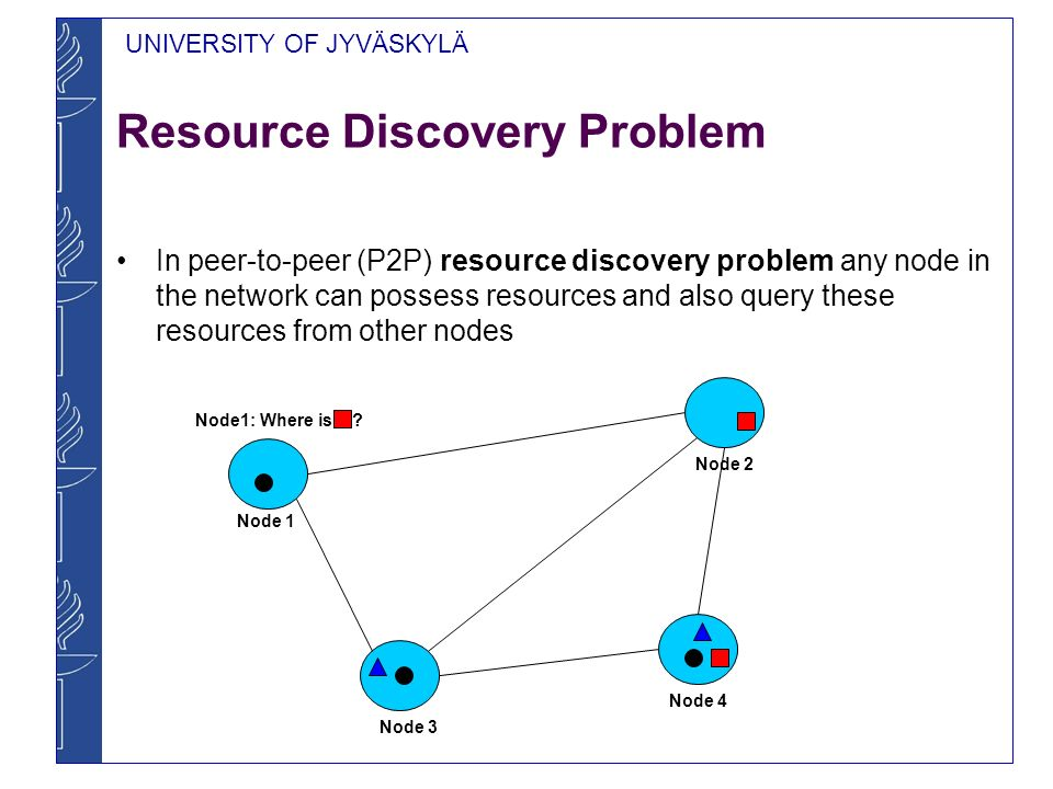 UNIVERSITY OF JYVÄSKYLÄ Resource Discovery Problem In peer-to-peer (P2P) resource discovery problem any node in the network can possess resources and