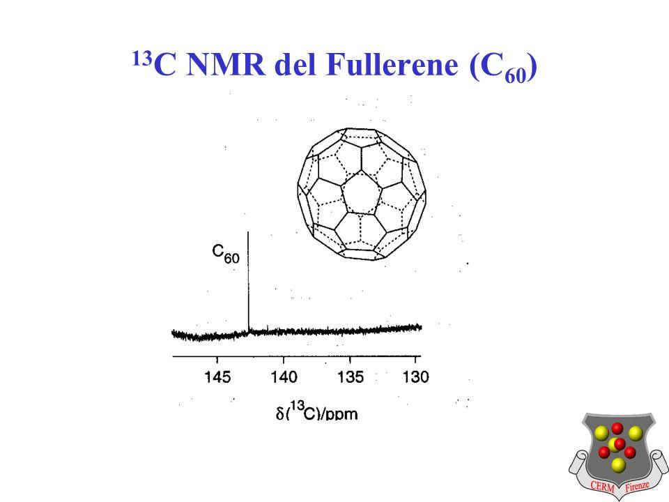 13 C NMR del Fullerene (C 60 )