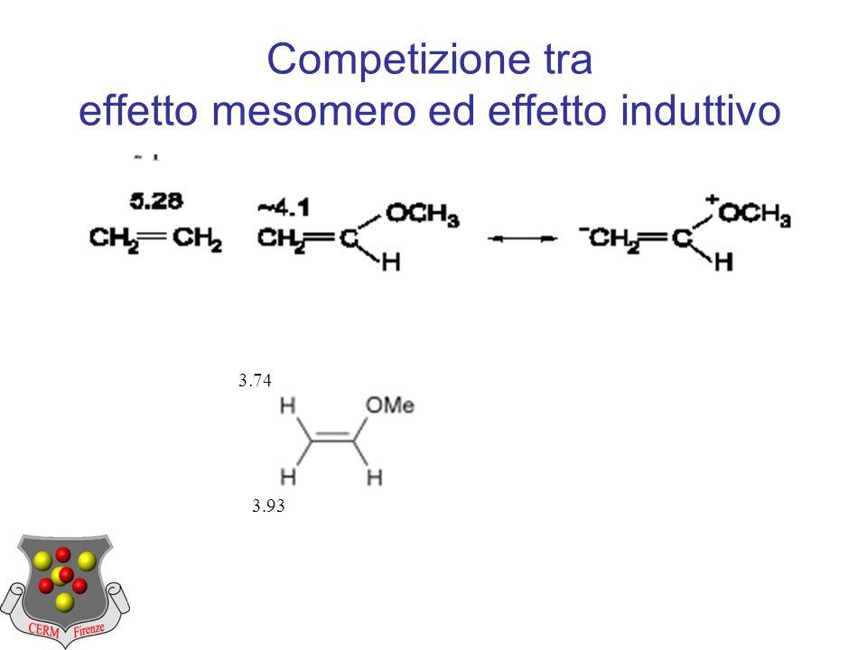 Competizione tra effetto mesomero ed effetto induttivo 3.74 3.93