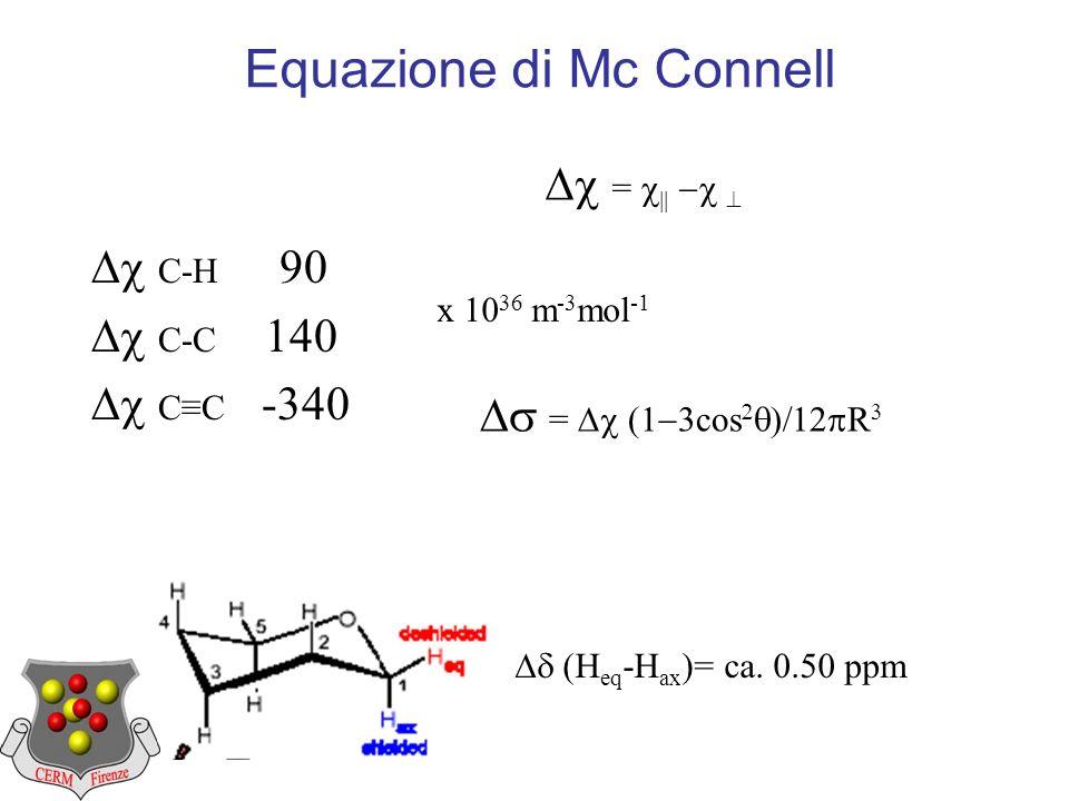 Equazione di Mc Connell C-H 90 C-C 140 CC -340 x 10 36 m -3 mol -1 = = cos R (H eq -H ax )= ca.