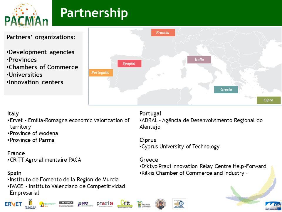 Partnership Portugal ADRAL - Agência de Desenvolvimento Regional do Alentejo Ciprus Cyprus University of Technology Greece Diktyo Praxi Innovation Rel