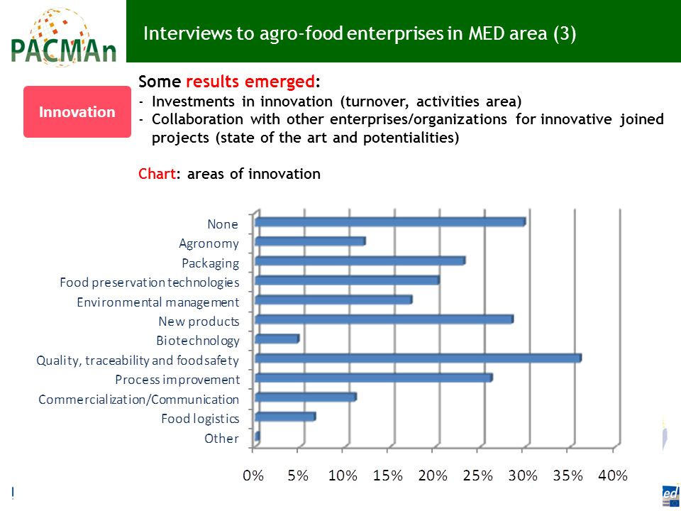 Innovation Interviews to agro-food enterprises in MED area (3) Some results emerged: -Investments in innovation (turnover, activities area) -Collabora