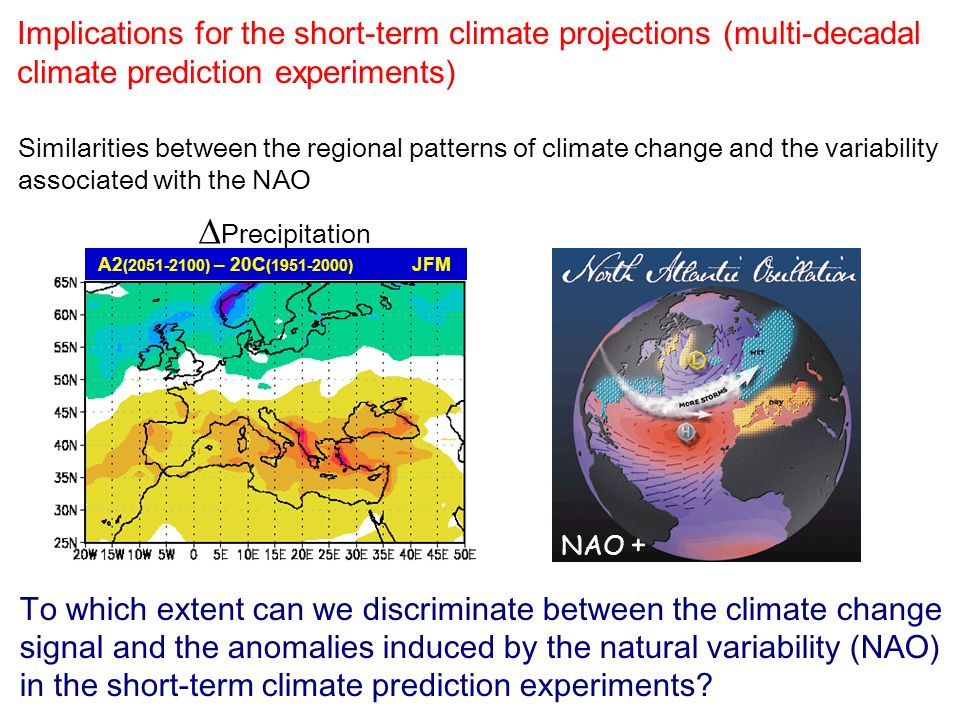 NAO + Precipitation A2 (2051-2100) – 20C (1951-2000) JFM Implications for the short-term climate projections (multi-decadal climate prediction experim