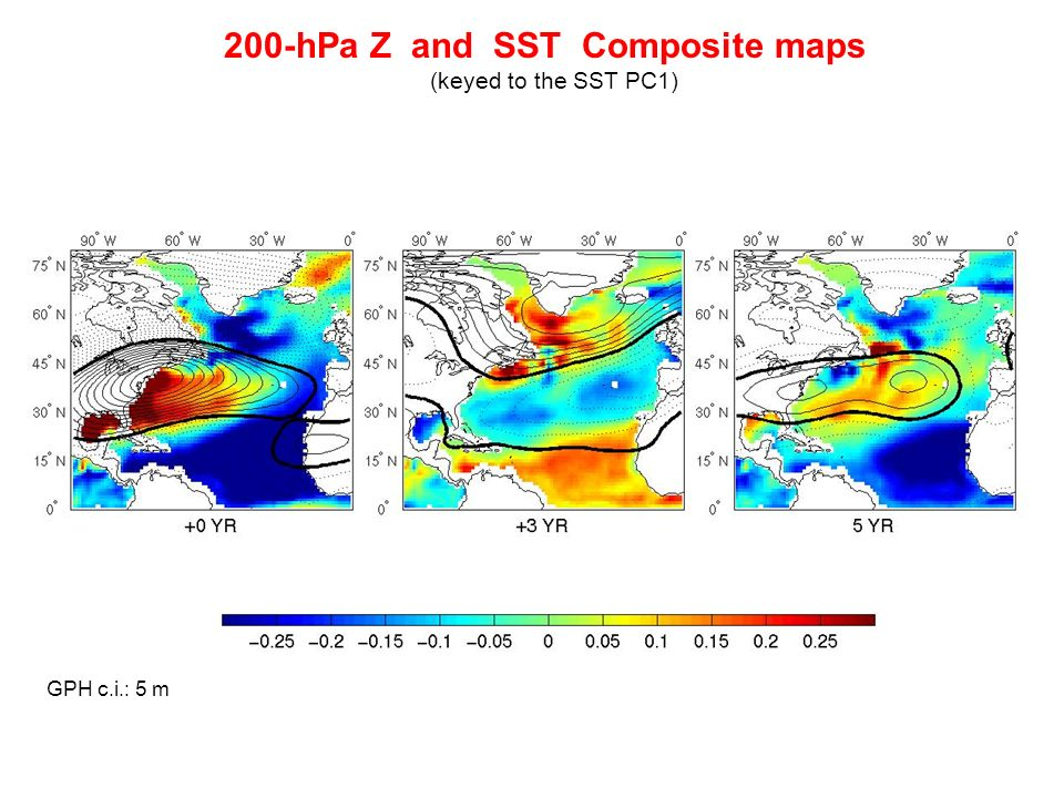 GPH c.i.: 5 m 200-hPa Z and SST Composite maps (keyed to the SST PC1)