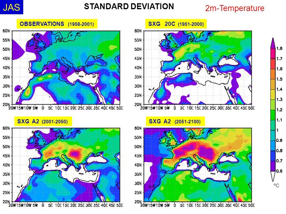 STANDARD DEVIATION 2m-Temperature °C SXG A2 (2001-2050) SXG A2 (2051-2100) OBSERVATIONS (1958-2001) SXG 20C (1951-2000) JAS