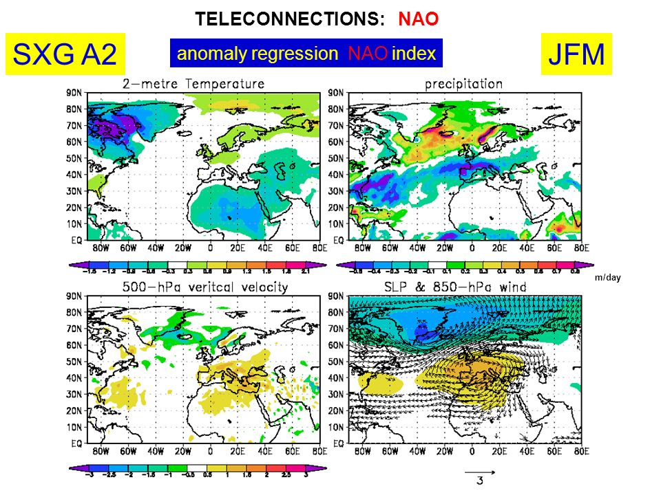 TELECONNECTIONS: NAO anomaly regression NAO index JFMSXG A2 °C mm/day