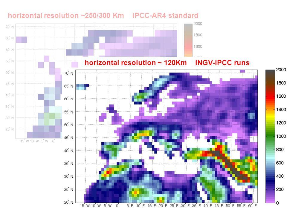 horizontal resolution ~250/300 Km IPCC-AR4 standard horizontal resolution ~ 120Km INGV-IPCC runs