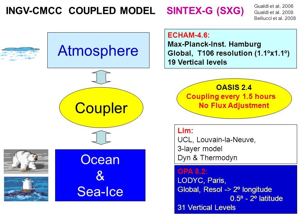 INGV-CMCC COUPLED MODEL SINTEX-G (SXG) OPA 8.2: LODYC, Paris, Global, Resol -> 2º longitude 0.5º - 2º latitude 31 Vertical Levels Lim: UCL, Louvain-la