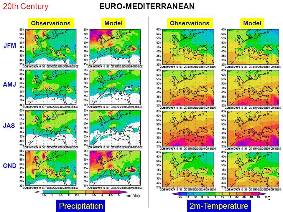 EURO-MEDITERRANEAN ObservationsModel mm/day JFM AMJ JAS OND 20th Century ObservationsModel Precipitation2m-Temperature °C