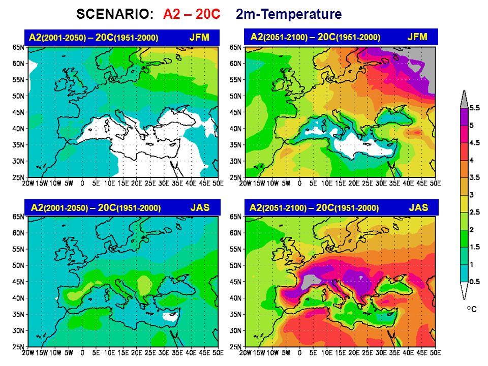 SCENARIO: A2 – 20C 2m-Temperature A2 (2001-2050) – 20C (1951-2000) JFM A2 (2001-2050) – 20C (1951-2000) JAS A2 (2051-2100) – 20C (1951-2000) JFM A2 (2