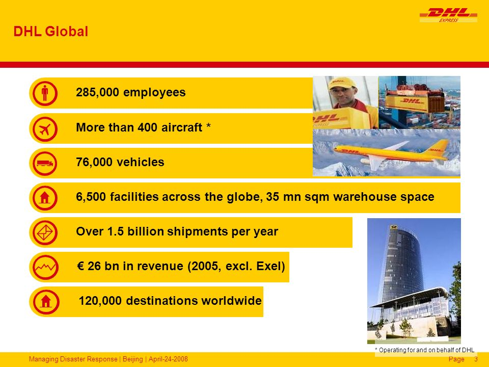 Managing Disaster Response | Beijing | April-24-2008Page3 DHL Global More than 400 aircraft * 6,500 facilities across the globe, 35 mn sqm warehouse s