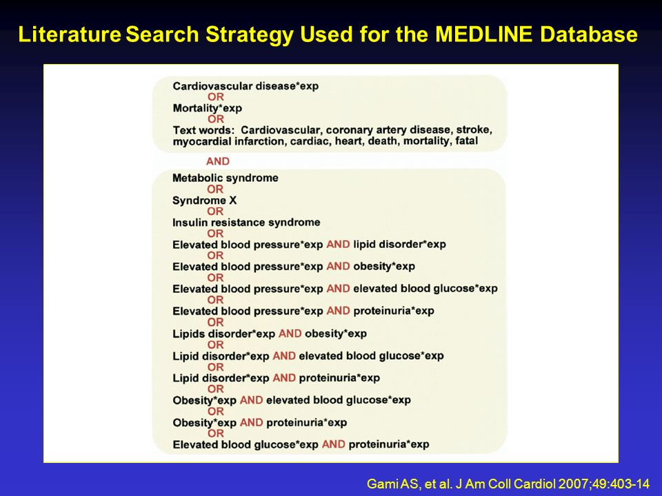 Literature Search Strategy Used for the MEDLINE Database Gami AS, et al.